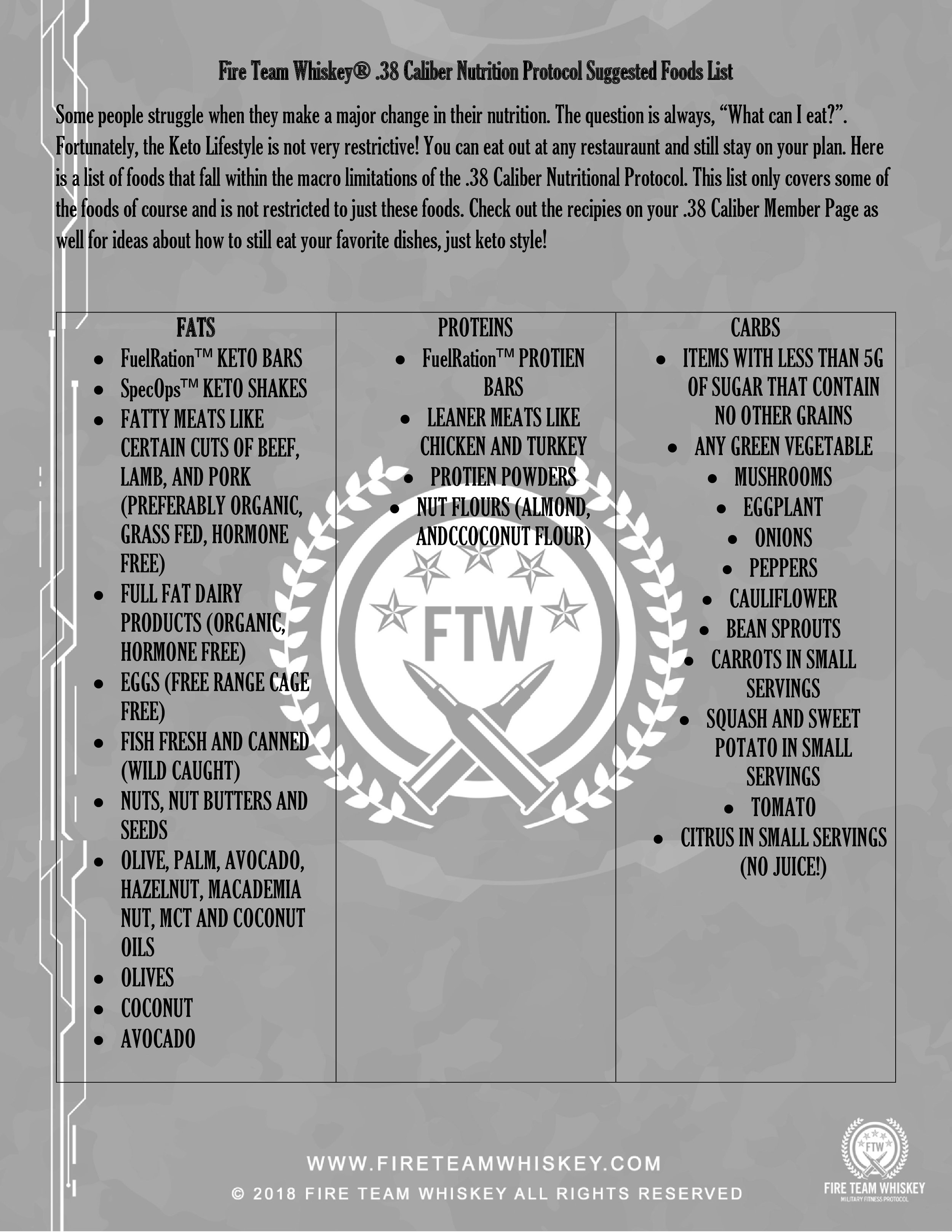 38 Caliber Nutrition Protocol Suggested Foods List -page-0.jpg