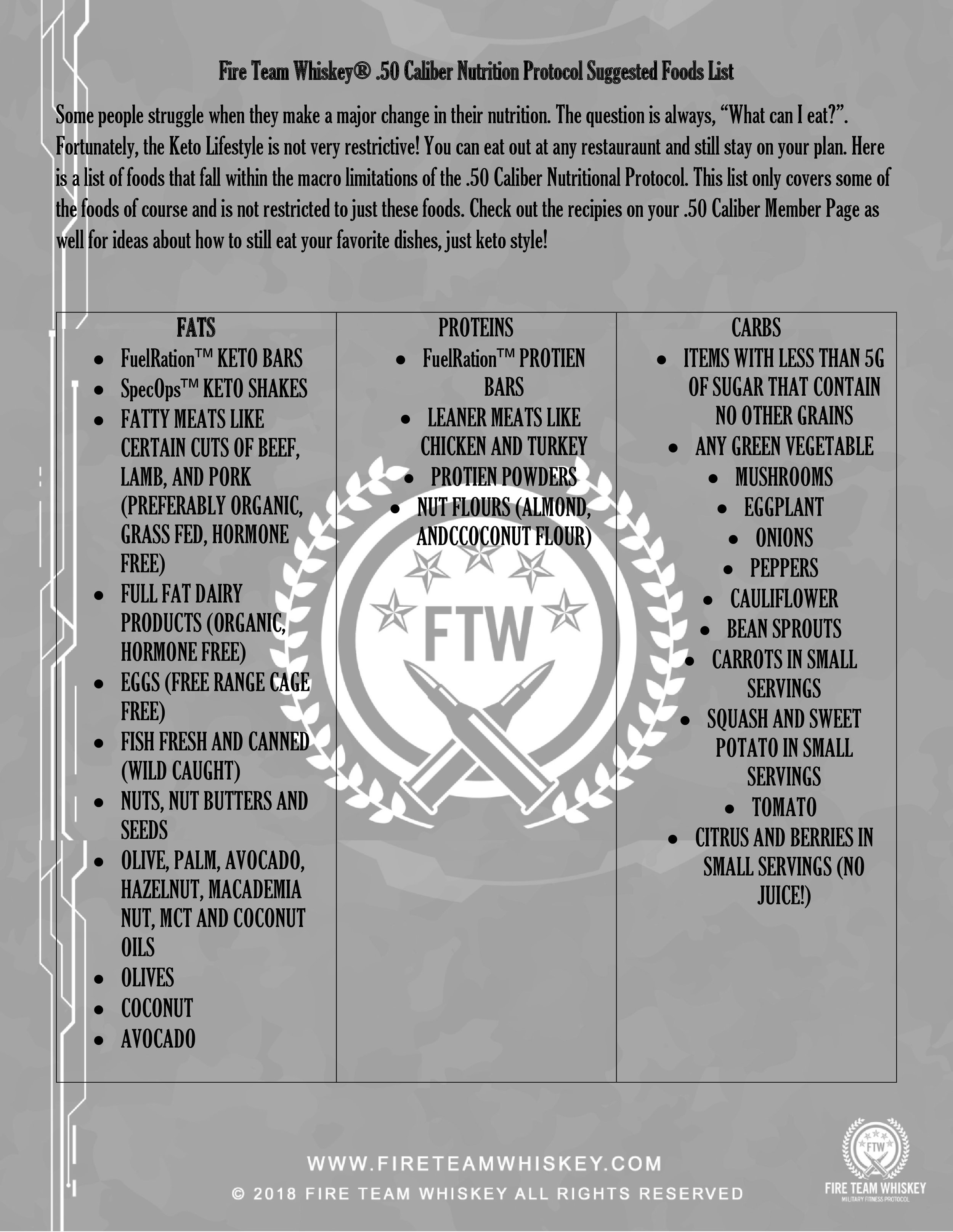 50 Caliber Nutrition Protocol Suggested Foods List -page-0.jpg