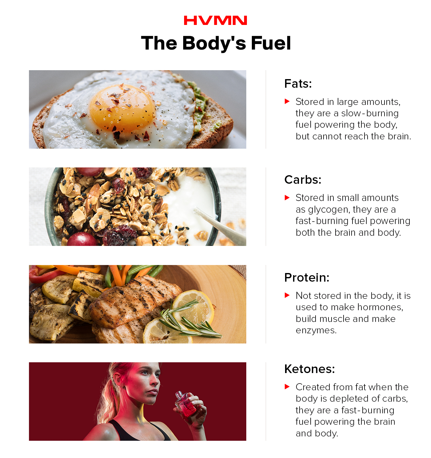 bodys fuel.png