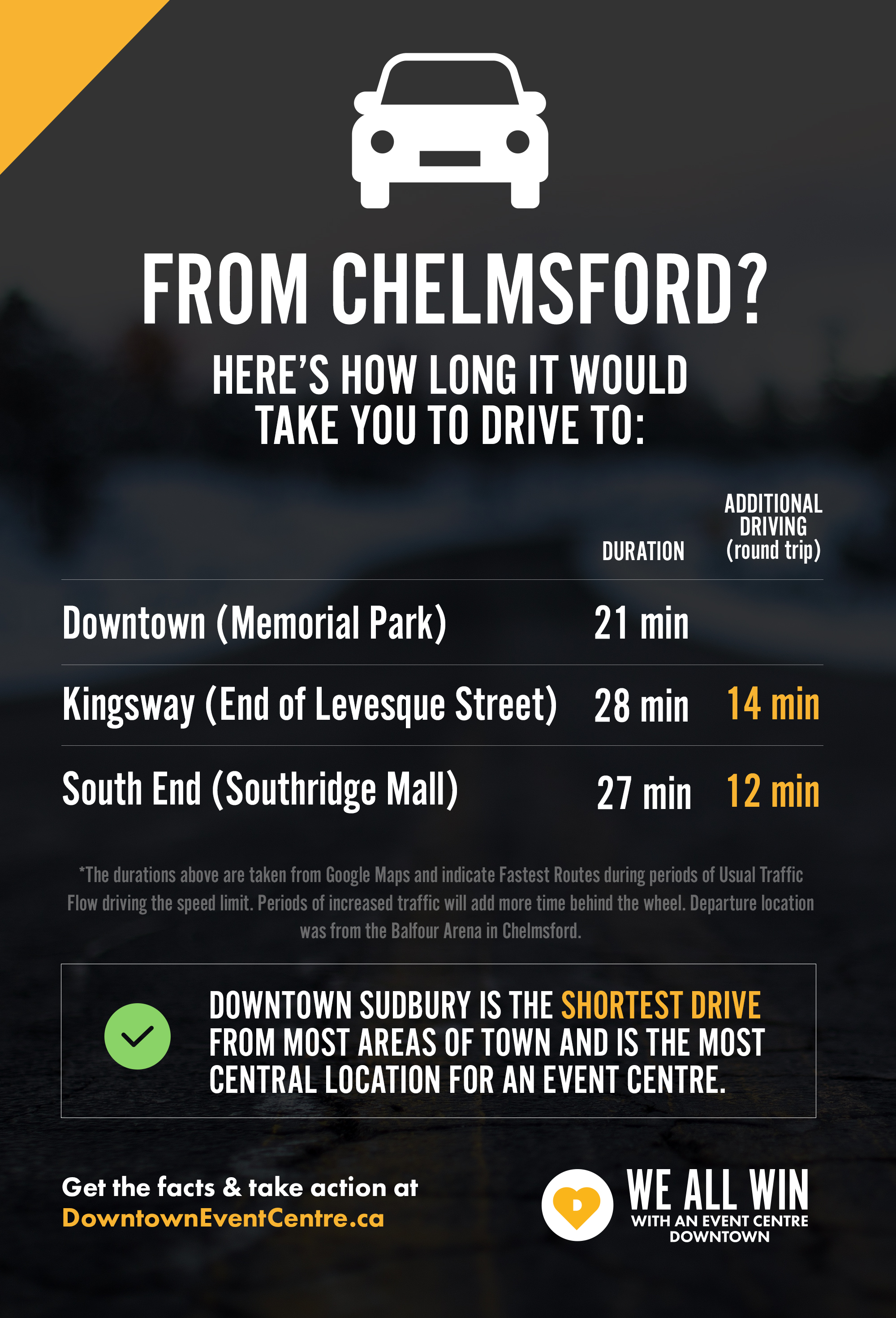 Downtown_Facts_Distances_Chelmsford.jpg