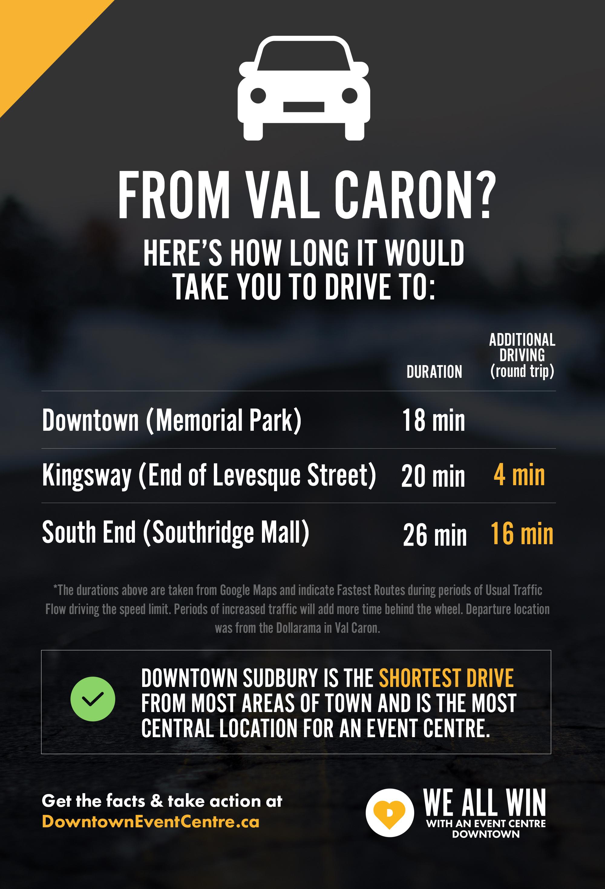 Downtown_Facts_Distances_ValCaron.jpg