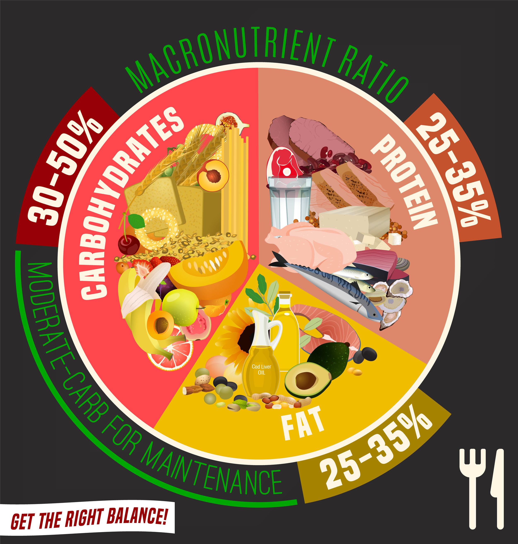 Healthy_Eating_Plate-08.jpg