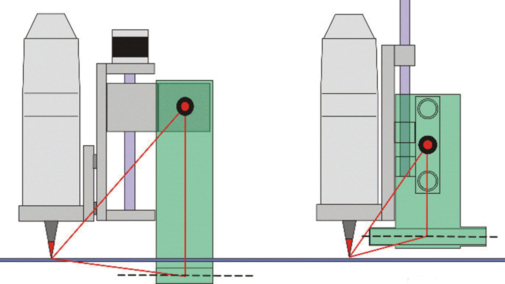 Other Useful and Fun CNC Stuff -
