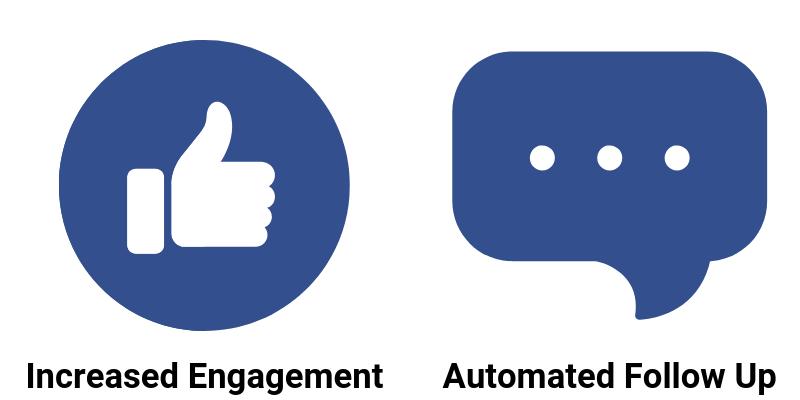 Inbound Marketing Services 3