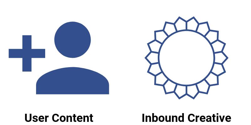 Inbound Marketing Services 2