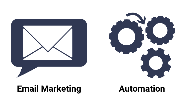 digital-services-email-marketing-automation