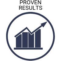 proven-results
