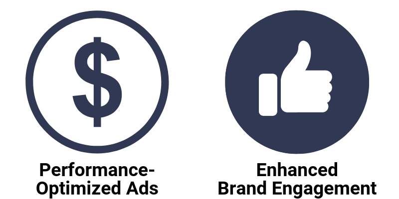 performance-optimized-social-media-ads