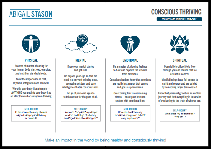 Download the Conscious Thriving Worksheet by Abigail Stason