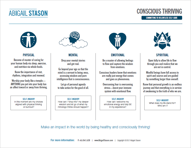 Conscious Thriving  (PDF) Make conscious choices in favor of thriving