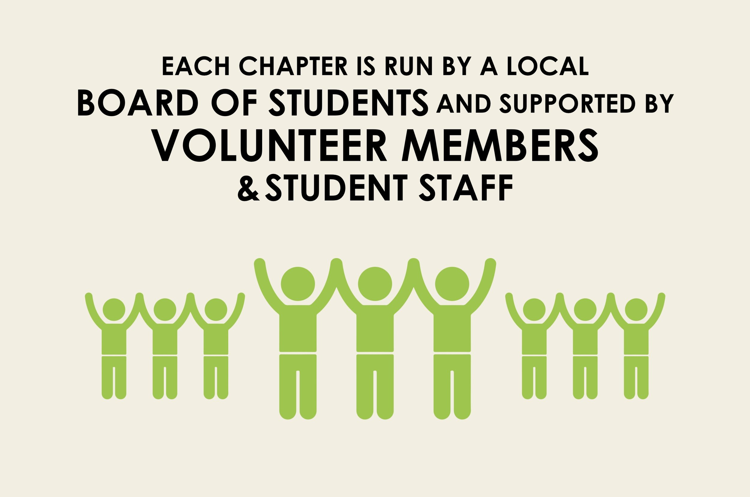 Each chapter is run by a local board of students and supported by volunteer members and staff.