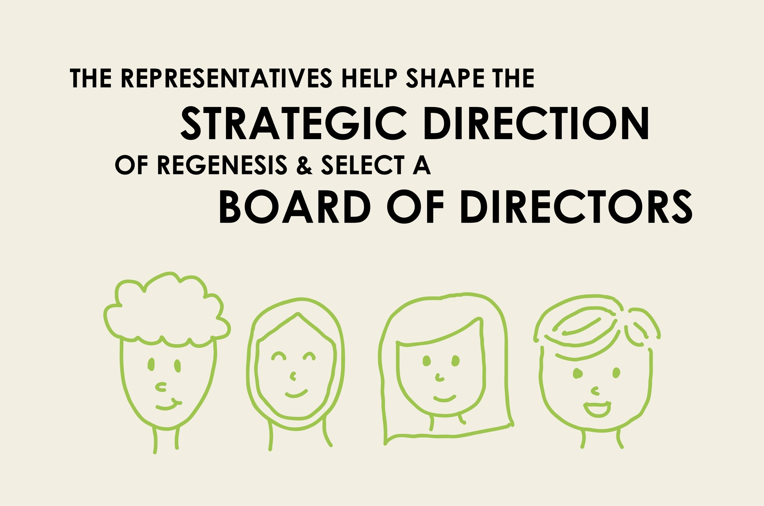 The representatives help shape the strategic direction and select a board of directors.