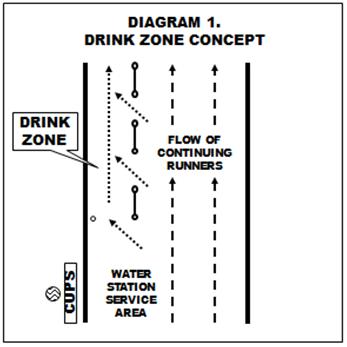 Drink-Diagram-1