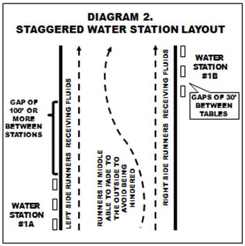 Drink-Diagram-2