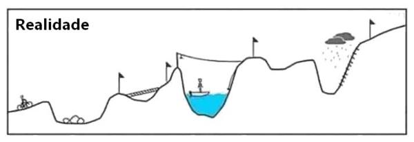Planejamento-de-Marketing-Digital-Como-definir-metas-e-objetivos-de-alto-impacto-para-o-seu-negócio-Documentos-Google.png