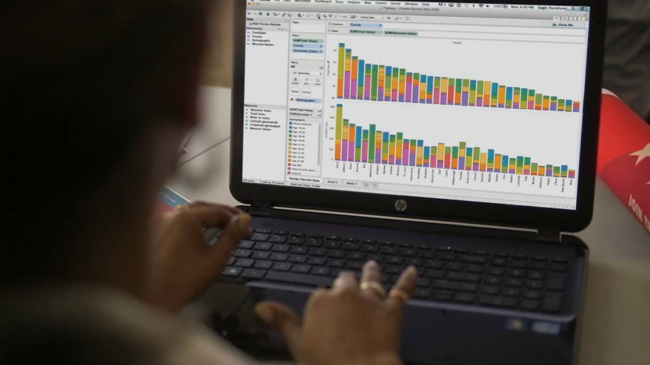 Empower your employees and customers with data science