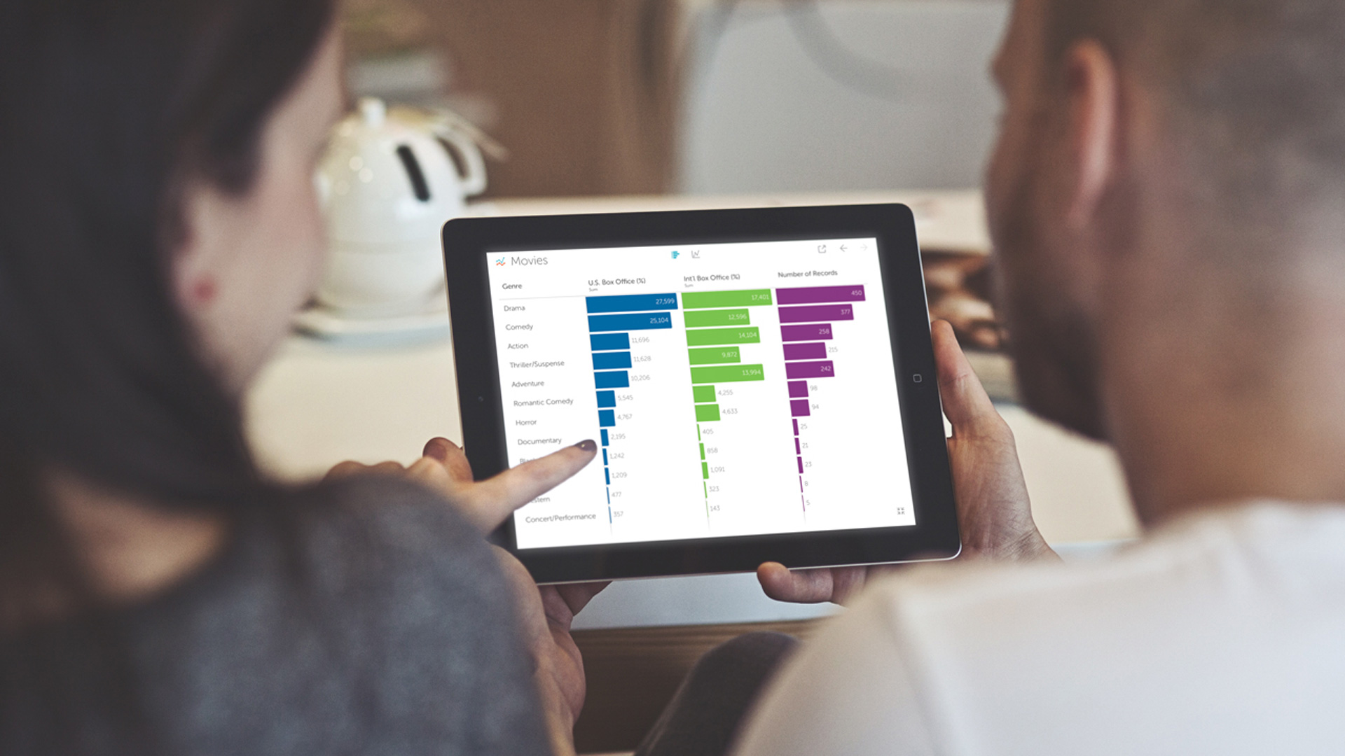 Ask us about our dashboard, reporting and data visualization capabilities