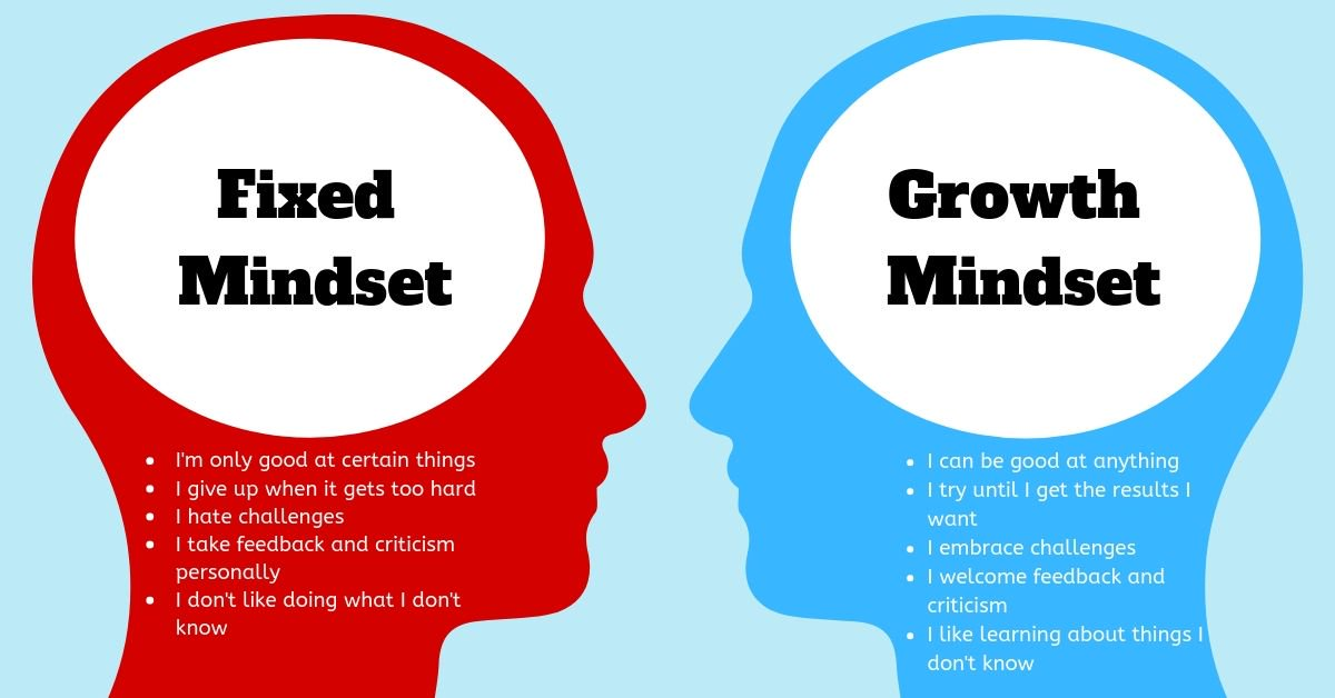 Fixed-vs-Growth_-The-two-basic-mindsets-that-shape-our-lives-compressor.jpg