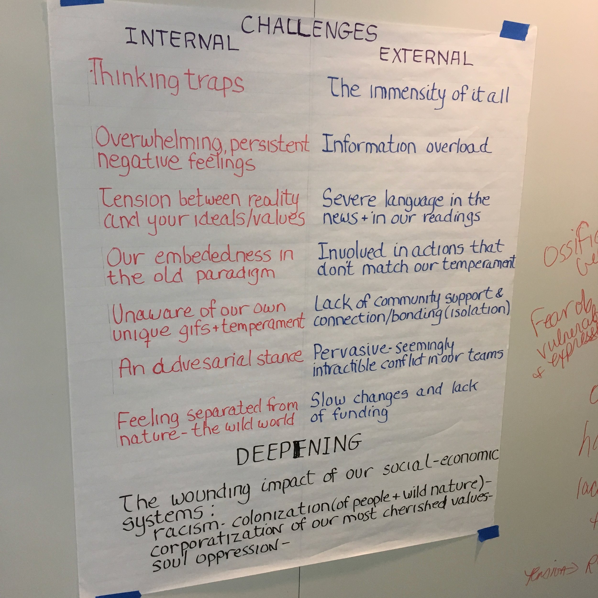 """A few of the challenges Inner Transition practitioners face, pointed out by Rebecca Blanco during her popular """"Deep Resilience"""" intensive. Photo by Nils Palsson."""
