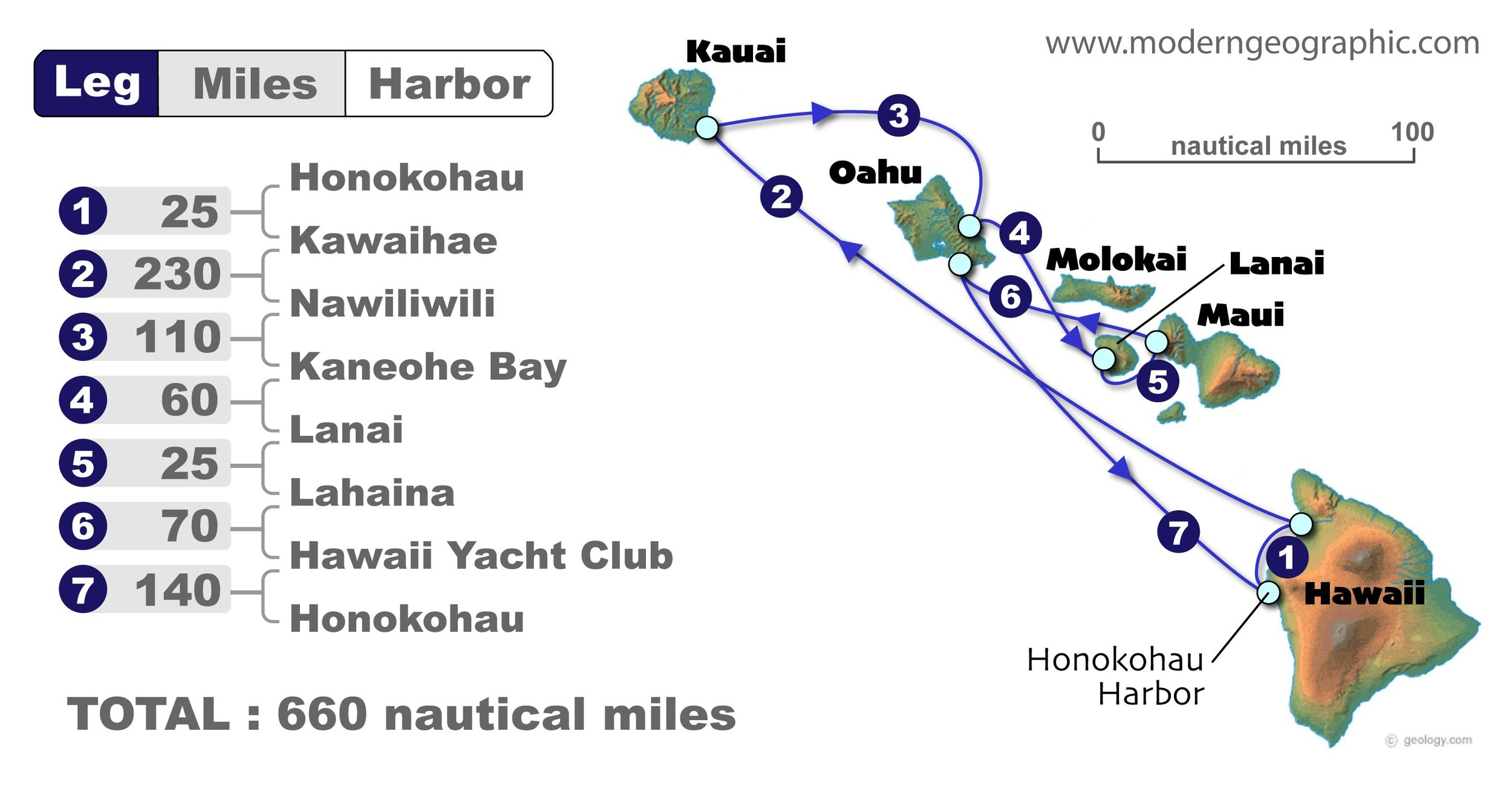 Hawaii-Offshore-Expedition-Map.jpg