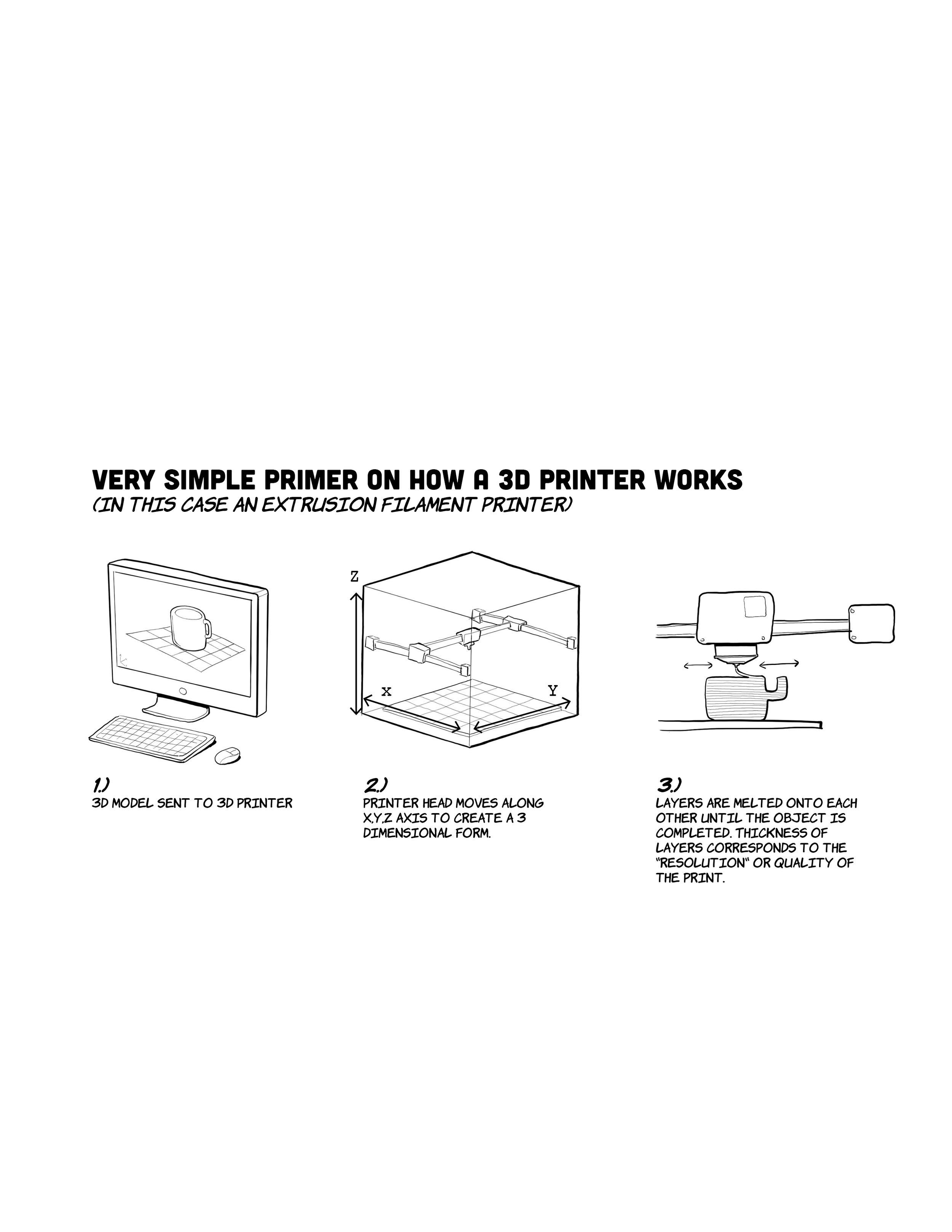 DRegone_Illustrations21.jpg
