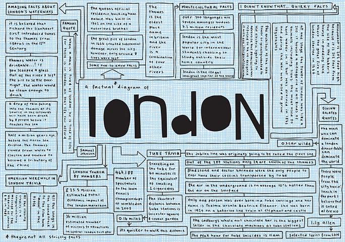 A-factual-diagram-of-Lond-003.jpg