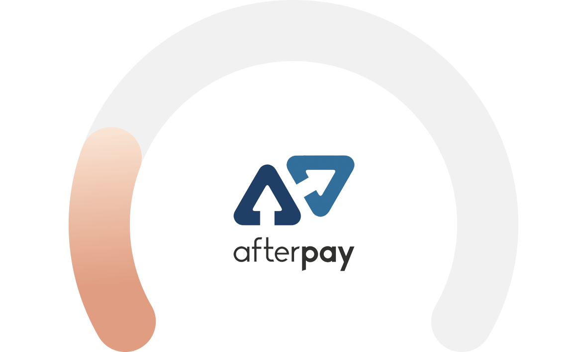 ©-Paramount-Dental-Sydney-Payment-Options-Afterpay.png