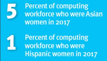 stats women 3.JPG