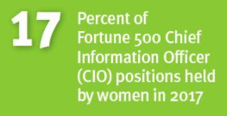 stats women 4.JPG