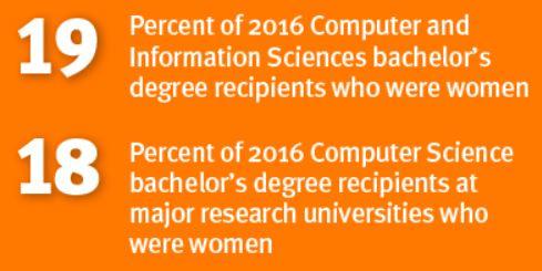 stats women 5.JPG