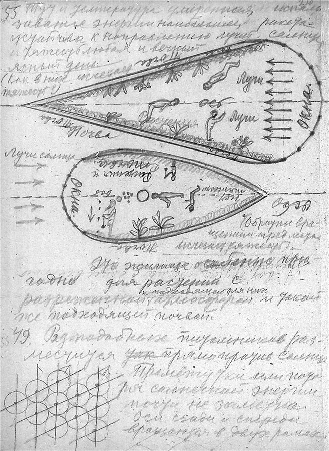 "Image: From Tsiolkovsky's 1933 paper ""Album of Space Travel"", manuscript page 55, drawing of a greenhouse in space. Source:  https://commons.wikimedia.org/wiki/File:Tsiolkovsky_Album_55.jpg  Tsiolkovsky (1857-1935) was one of the earliest rocket scientists and major proponent of Cosmism. Something of a recluse for much of his life, as well as being deaf from the age of 10, he was a self-taught scientist who as early as the 1880s was designing airships, multistage rockets, space stations and spacecraft. He met Federov in a library and became an early adherent to the latter's 'philosophy of the Common Task."