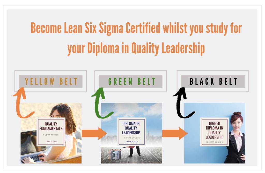 Become+Lean+Six+Sigma+Certified.jpg