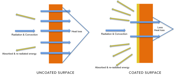 ITC_surface-comparison.jpg