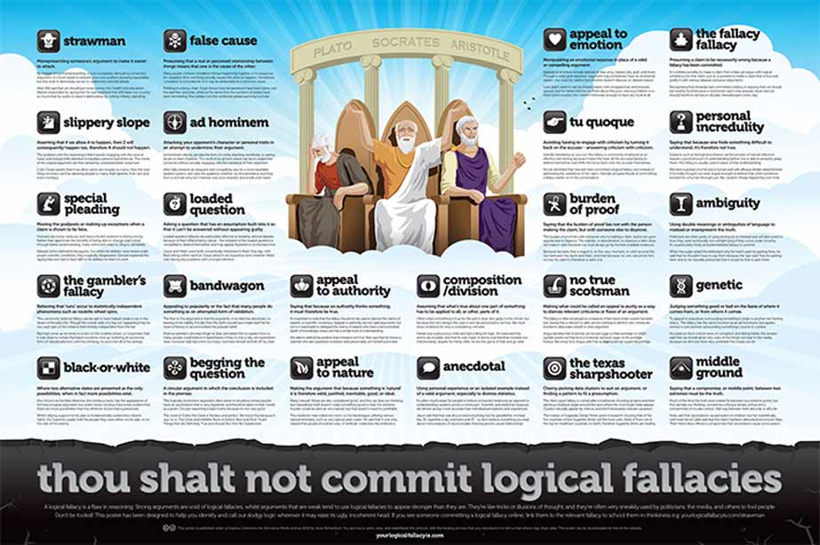 Here is the superlative purchasable and downloadable poster from the  Your Logical Fallacies  creative commons website. Worthy of wall space in any TOK classroom.