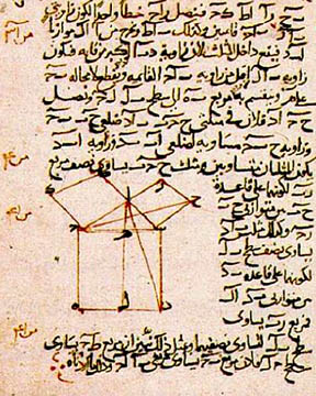 Euclid's proof of the Pythagorean theorem was rendered into Arabic in AD 1258 by the Persian mathematician al-Tusi.