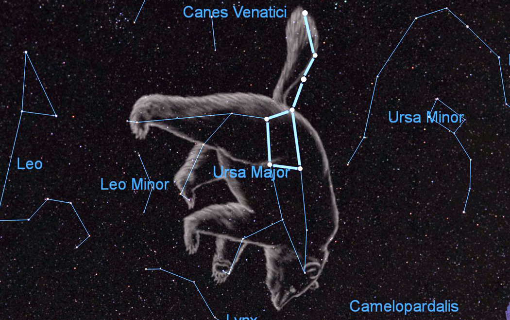 """Ursa Major  (Great Bear) is now included the 88 Modern constellations. The tail and pelvis of the bear of ancient myth make up the famous """"Big Dipper."""""""