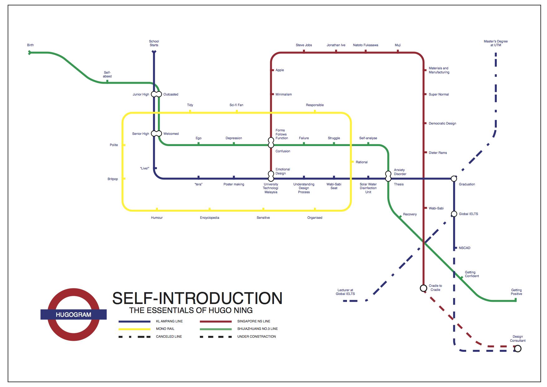 Metro Map GM副本.png