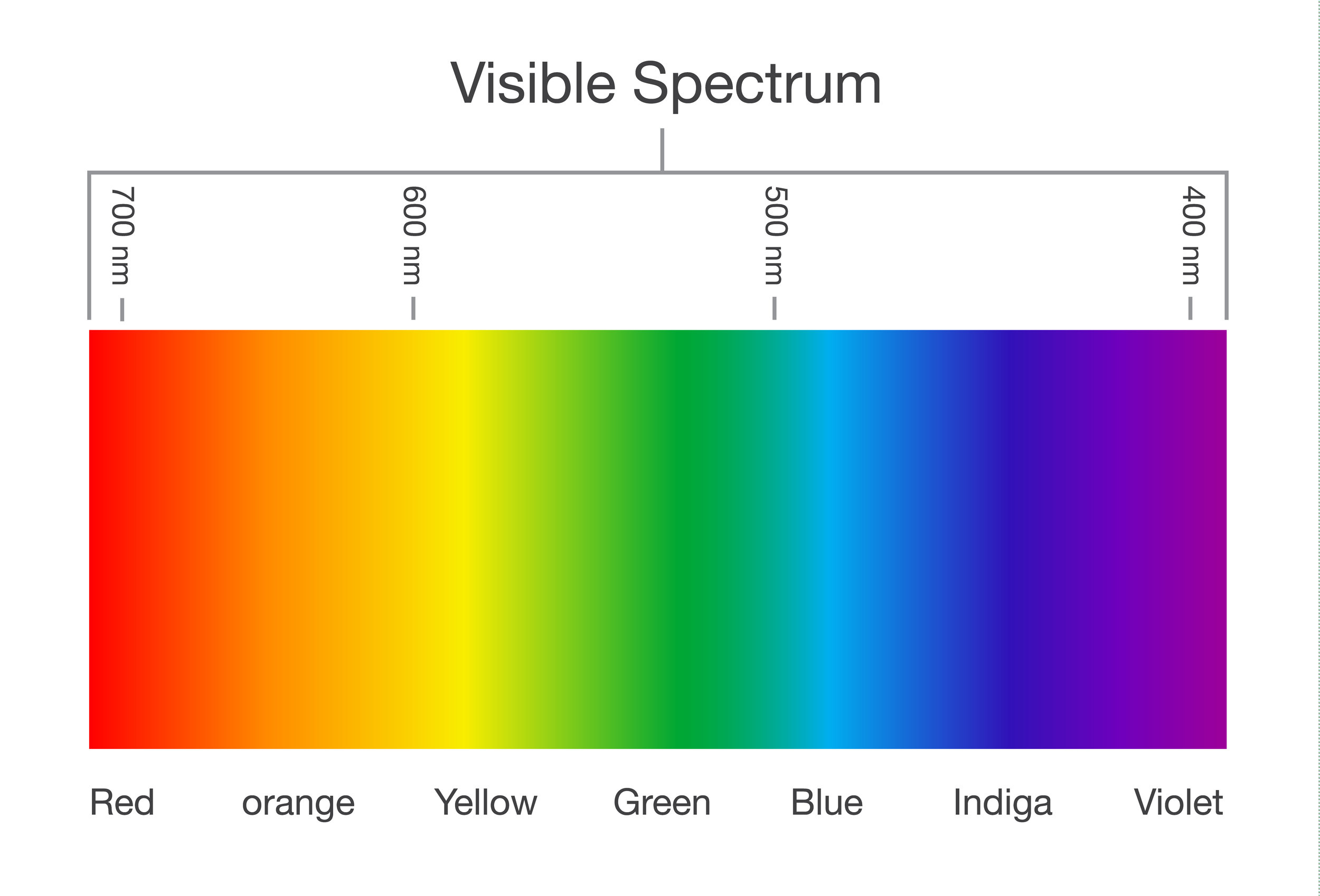 Light Spectrum.jpg