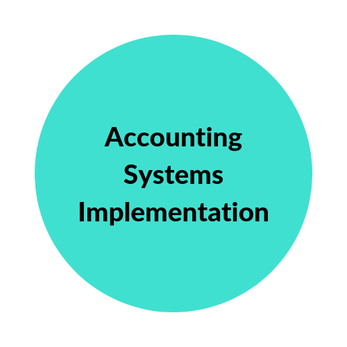Accounting Systems Implementation.png