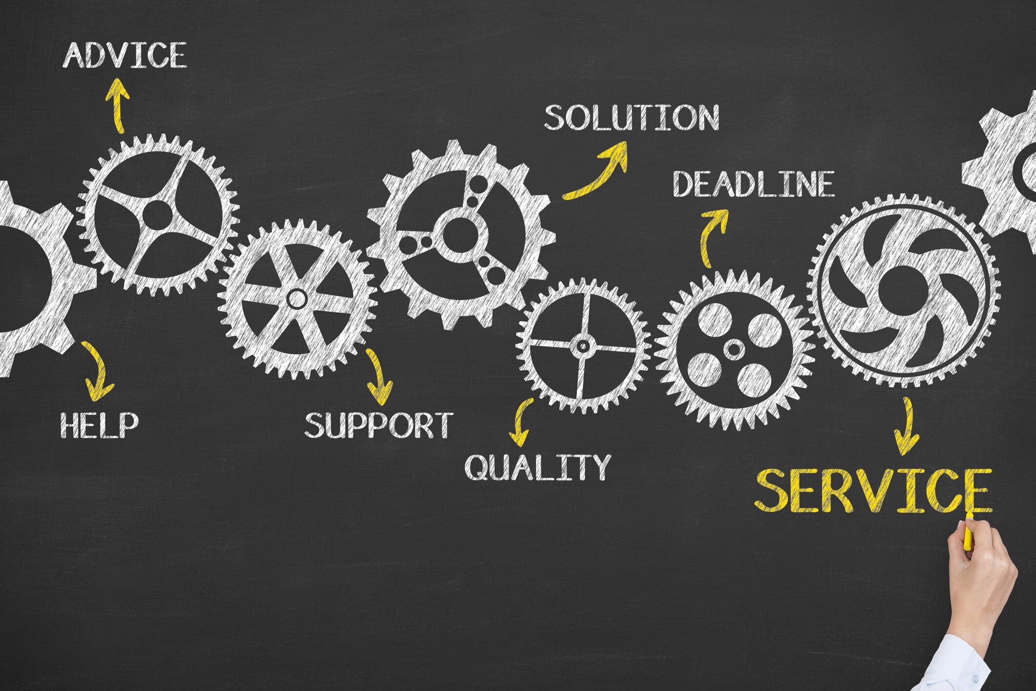 FULL SERVICE SOLUTION     Learn more