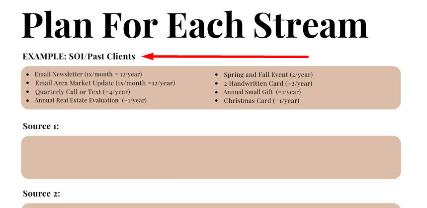 Plan for Streams of Business