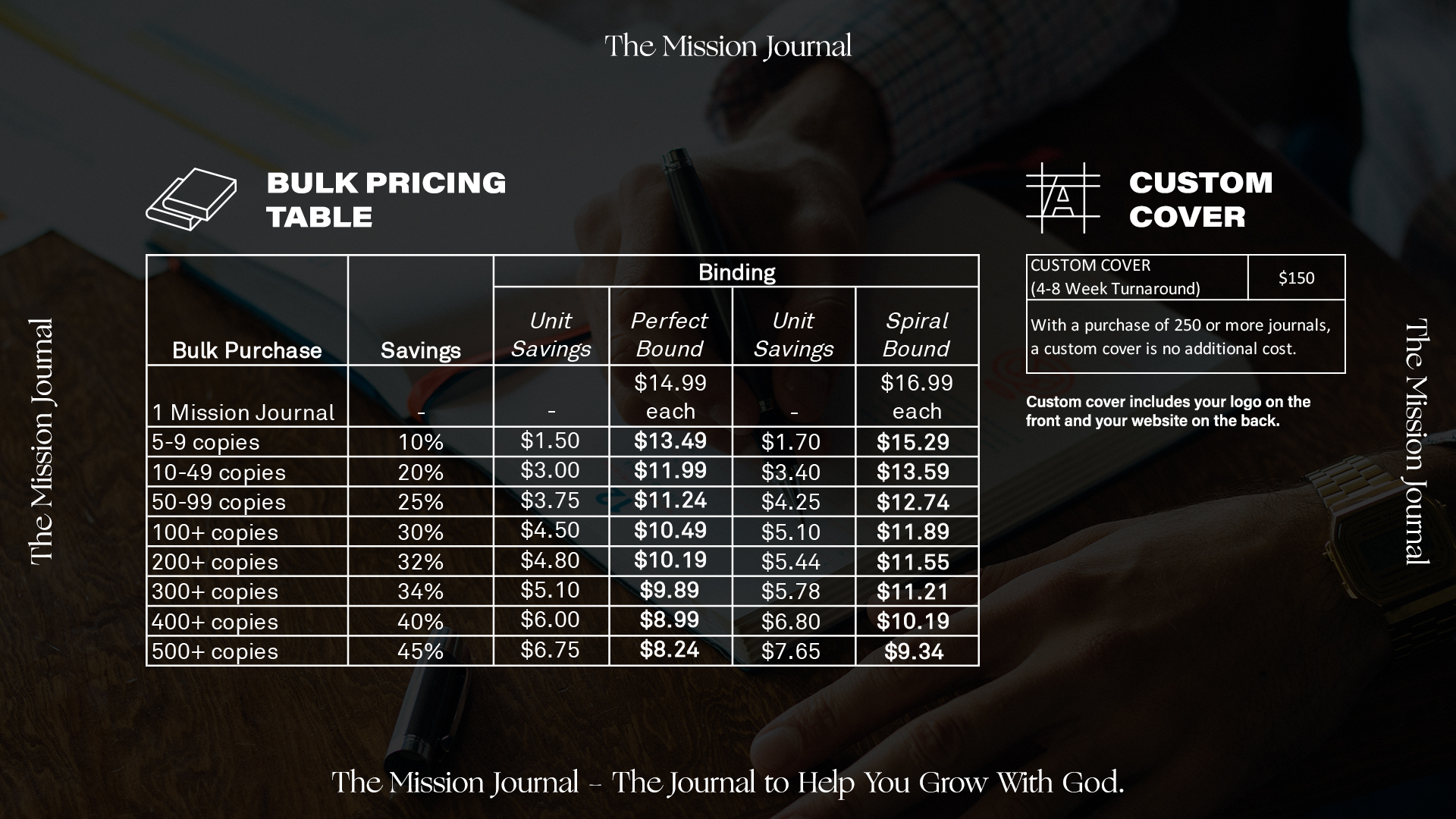 Mission Trip JournalBulk Discount Page.jpg
