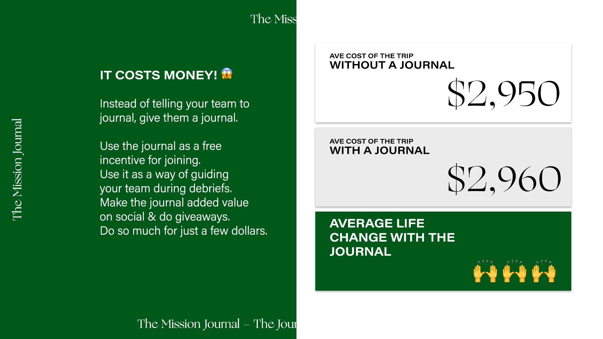 Mission Trip JournalWhy Buy.jpg