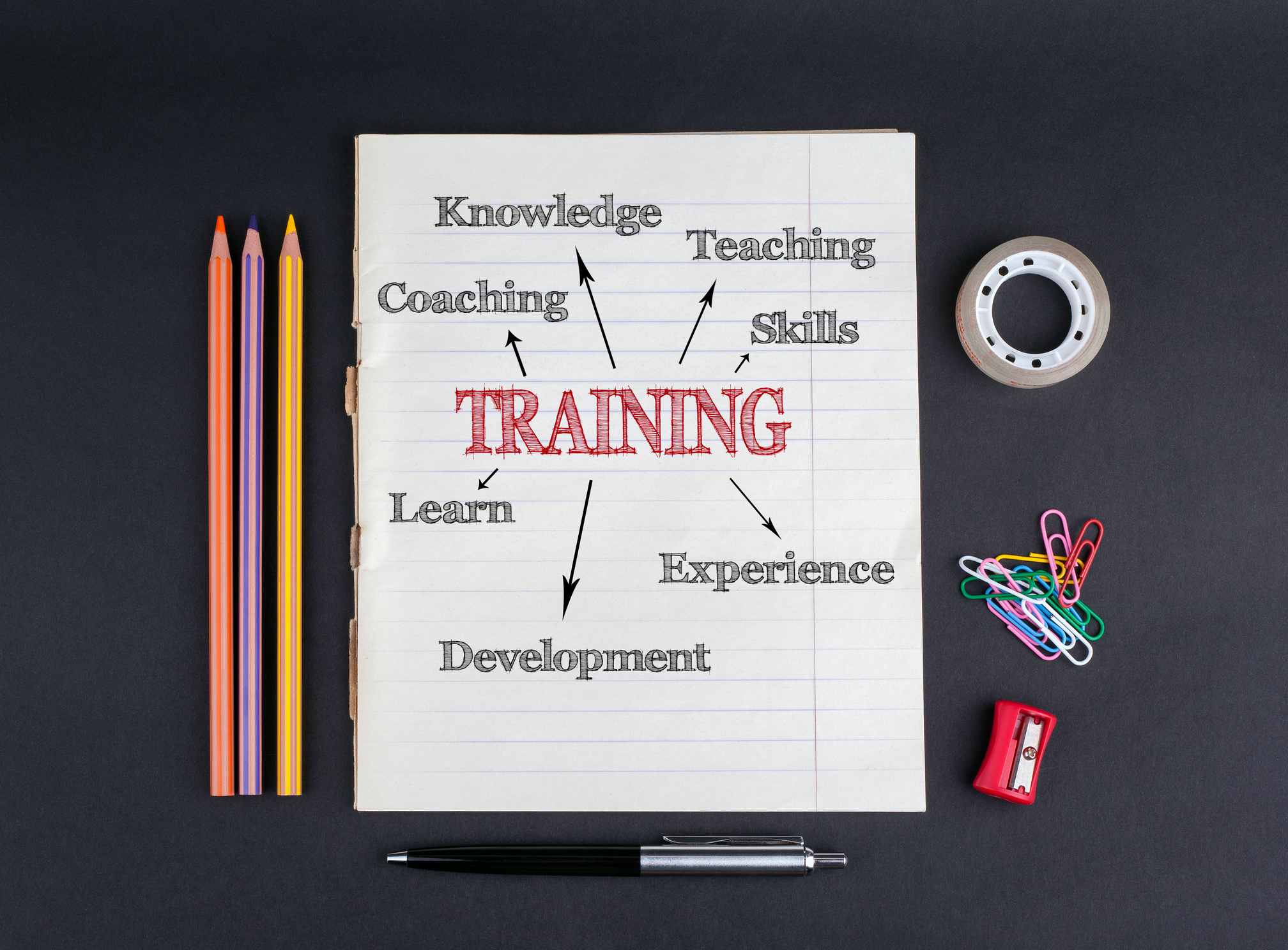 24/7 Training - Online, over the phone and in-person, we have all your training and learning opportunities covered. Your success is our success.