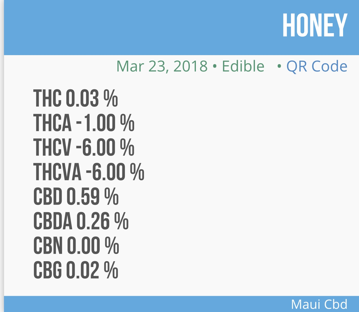 Our honey formulas are tested here. Far below the federal required level of thc, you will not have to be concerned about getting high. Our products will only help your natural bodies cannabinoid system to do its magic. Enjoy