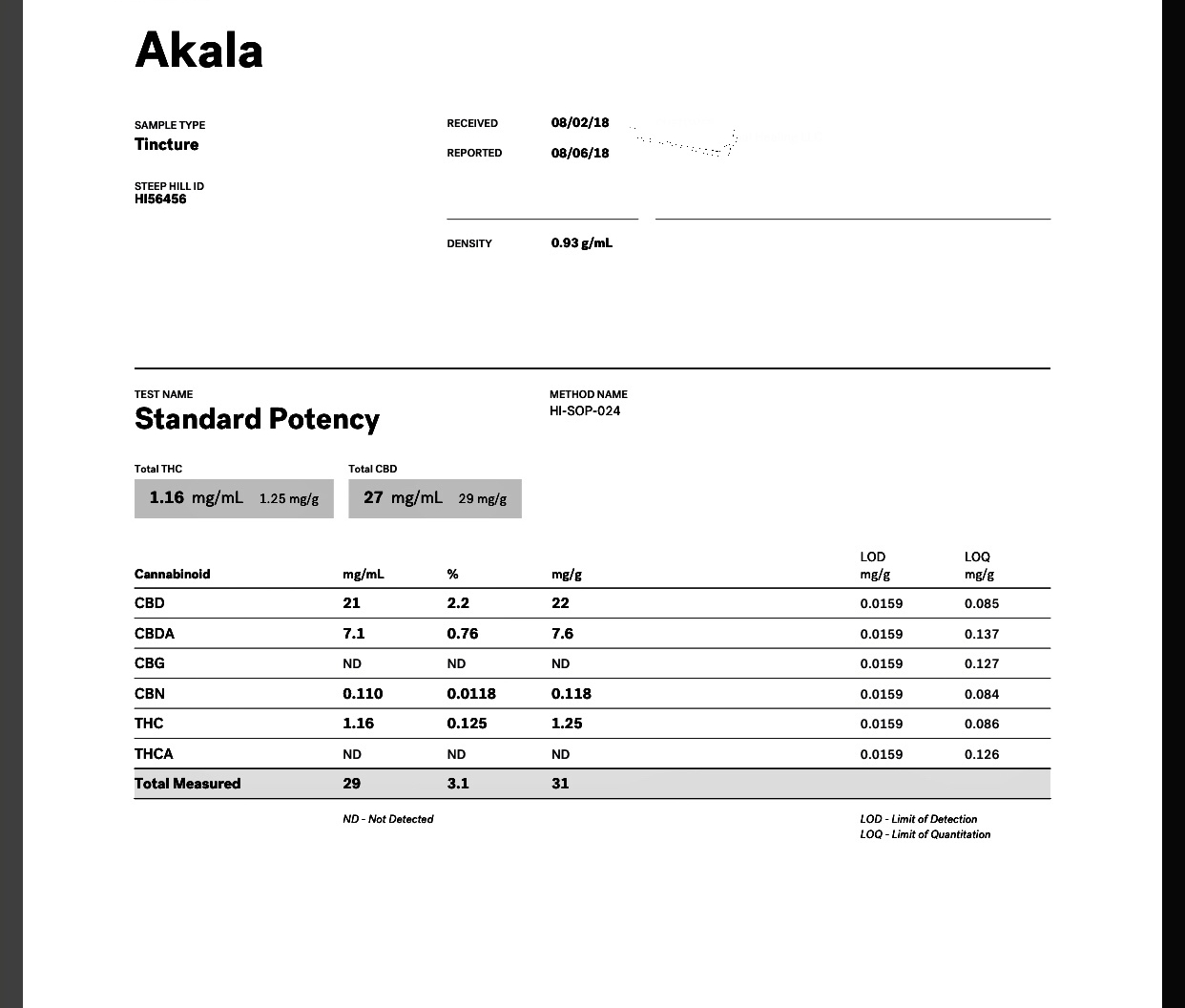 Our AKALA series which includes AKALA,TURMERIC AKALA, KAVA AKALA, TERPENE AKALA, ALL ARE BELOW THE .3% THC LEVEL REQUIRED BY THE FEDERAL GOVERNMENT. ITS AT .1% SO NO WORRIES ABOUT GETTING ANY HIGH. LEGAL IN ALL 50 STATES, AND MOST OF THE WORLD. ALOHA FROM MAUI CBD