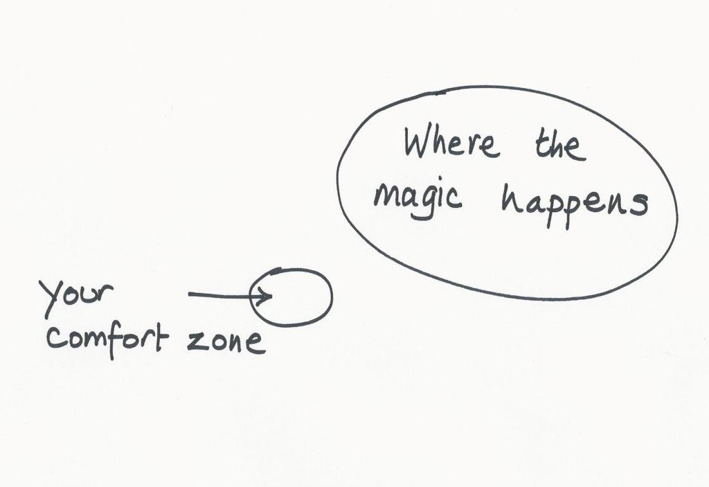 Where-the-magic-happens-e1419004173995-1024x703.jpg