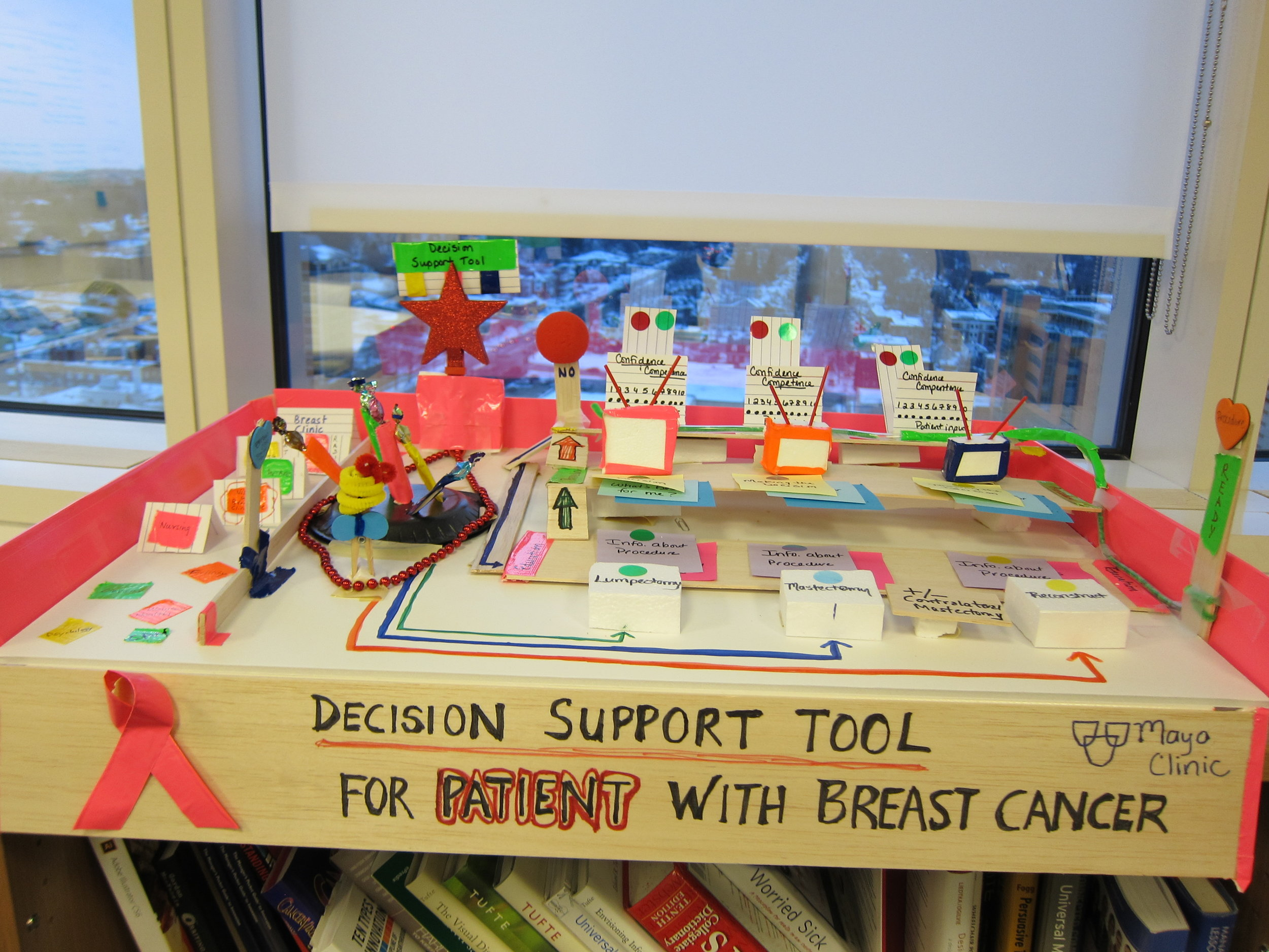 Prototype created by Breast Cancer clinical team during a design bootcamp weekend