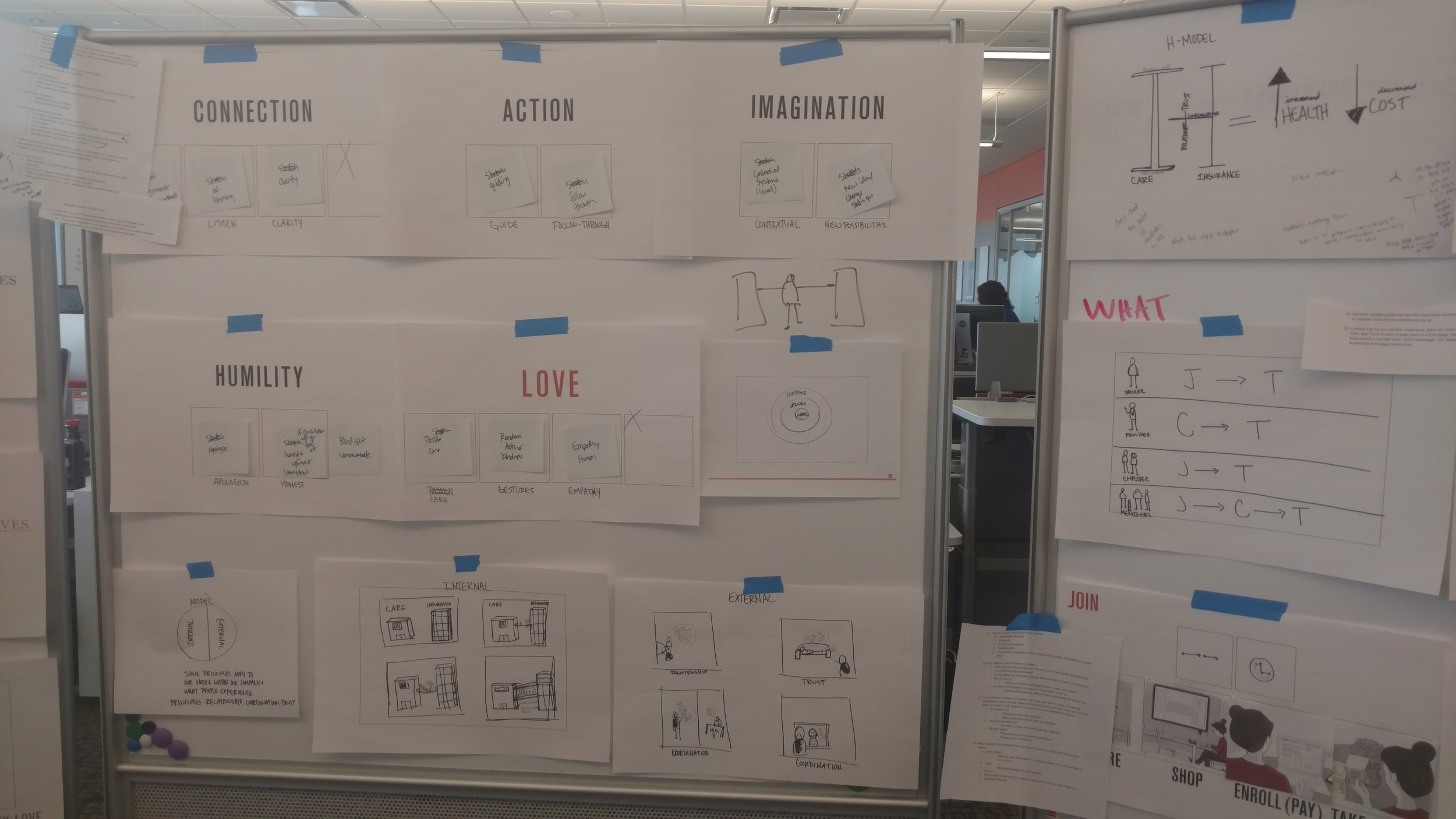 STEP 1:    Started with mapping out our values and mission