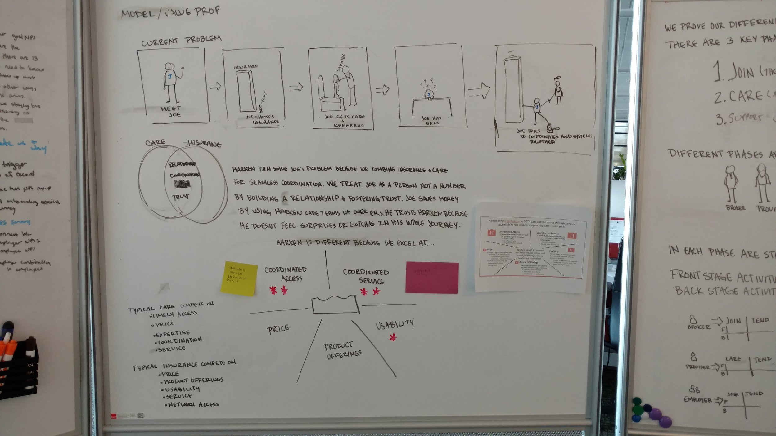 STEP 4:    Storyboarded our value differeniation